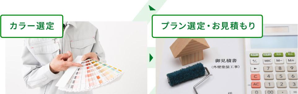 →カラー選定→プラン選定・お見積もり
