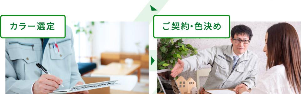 →カラー選定→ご契約・色決め